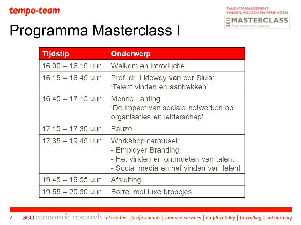 Programma Masterclass I 8 TijdstipOnderwerp 16.00 – 16.15 uurWelkom en introductie 16.15 – 16.45 uurProf. dr. Lidewey van der Sluis: 'Talent vinden en