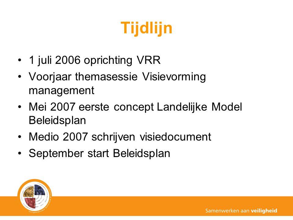 Tijdlijn 1 juli 2006 oprichting VRR Voorjaar themasessie Visievorming management Mei 2007 eerste concept Landelijke Model Beleidsplan Medio 2007 schrijven visiedocument September start Beleidsplan