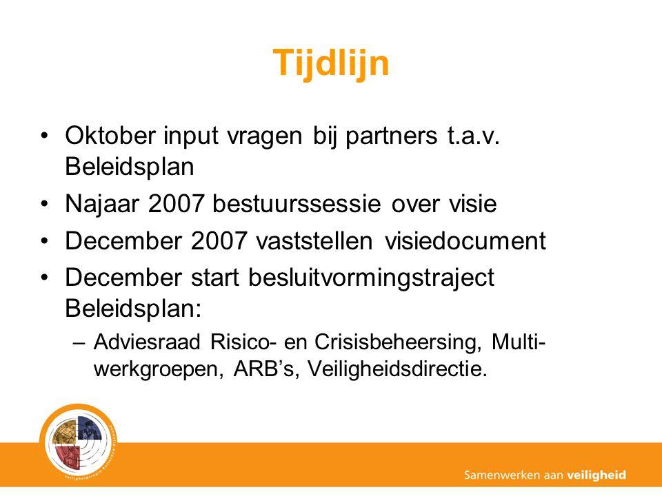 Tijdlijn Oktober input vragen bij partners t.a.v. Beleidsplan Najaar 2007 bestuurssessie over visie December 2007 vaststellen visiedocument December s