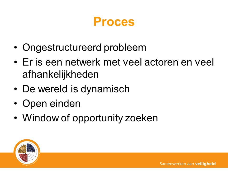 Proces Ongestructureerd probleem Er is een netwerk met veel actoren en veel afhankelijkheden De wereld is dynamisch Open einden Window of opportunity