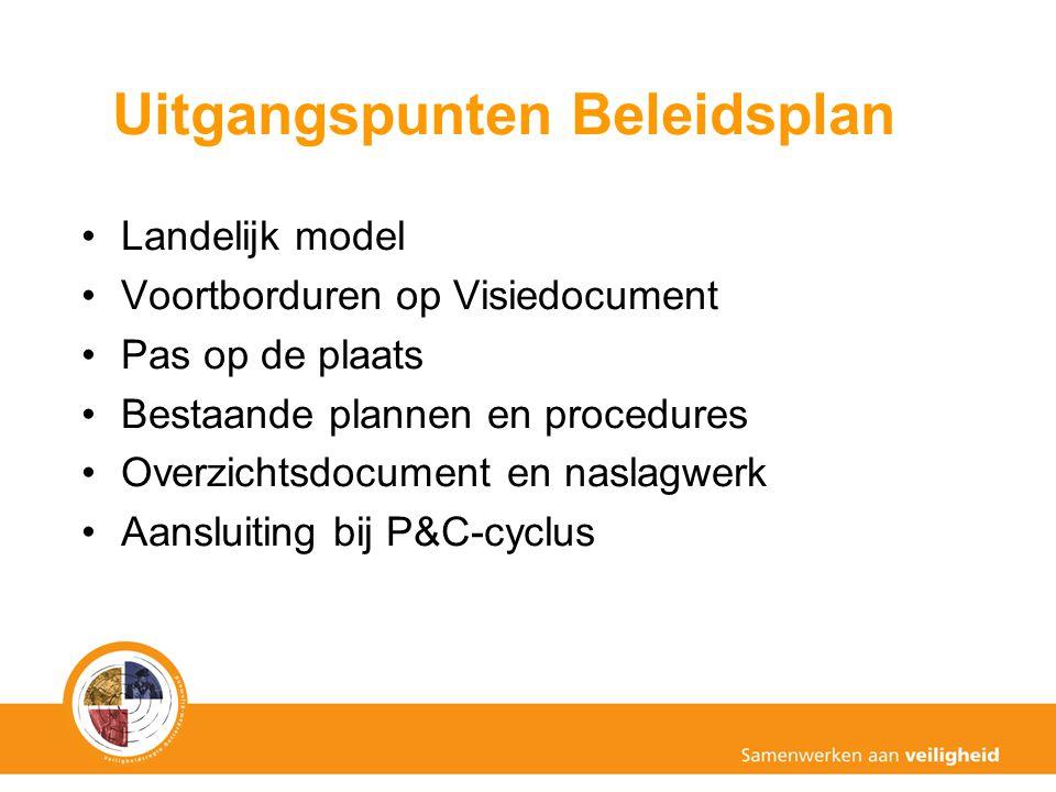Landelijk model Voortborduren op Visiedocument Pas op de plaats Bestaande plannen en procedures Overzichtsdocument en naslagwerk Aansluiting bij P&C-cyclus Uitgangspunten Beleidsplan