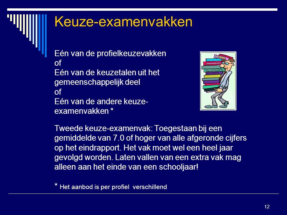 12 Keuze-examenvakken Eén van de profielkeuzevakken of Eén van de keuzetalen uit het gemeenschappelijk deel of Eén van de andere keuze- examenvakken *