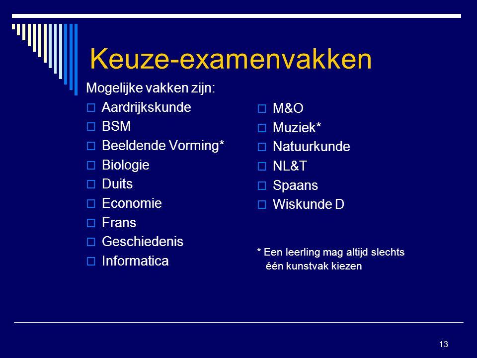 13 Keuze-examenvakken Mogelijke vakken zijn:  Aardrijkskunde  BSM  Beeldende Vorming*  Biologie  Duits  Economie  Frans  Geschiedenis  Informatica  M&O  Muziek*  Natuurkunde  NL&T  Spaans  Wiskunde D * Een leerling mag altijd slechts één kunstvak kiezen