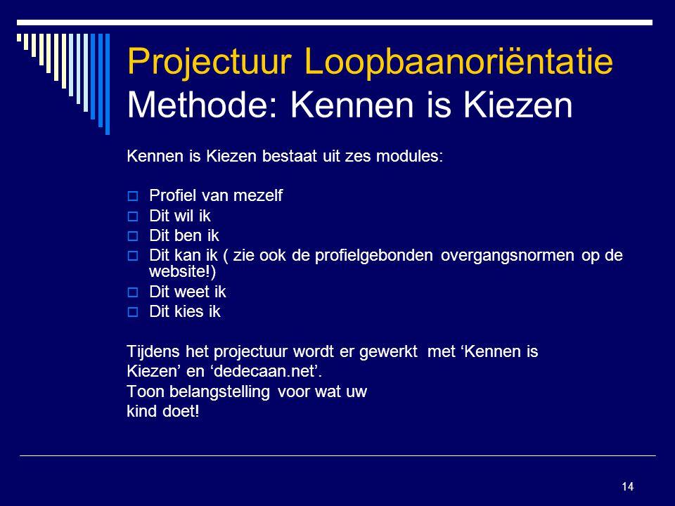 14 Projectuur Loopbaanoriëntatie Methode: Kennen is Kiezen Kennen is Kiezen bestaat uit zes modules:  Profiel van mezelf  Dit wil ik  Dit ben ik 