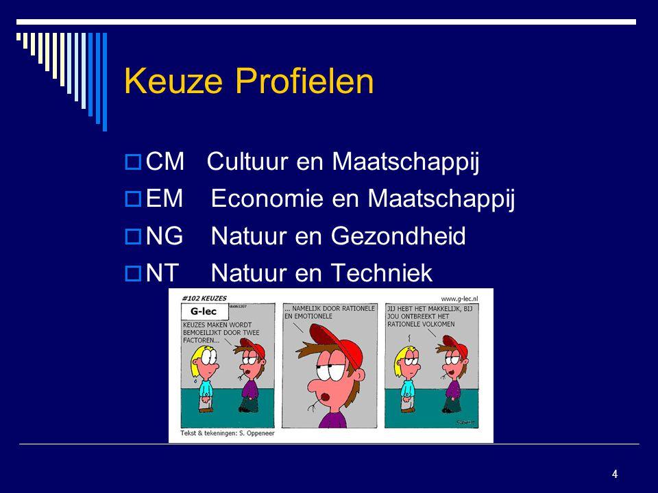 4 Keuze Profielen  CM Cultuur en Maatschappij  EM Economie en Maatschappij  NG Natuur en Gezondheid  NT Natuur en Techniek