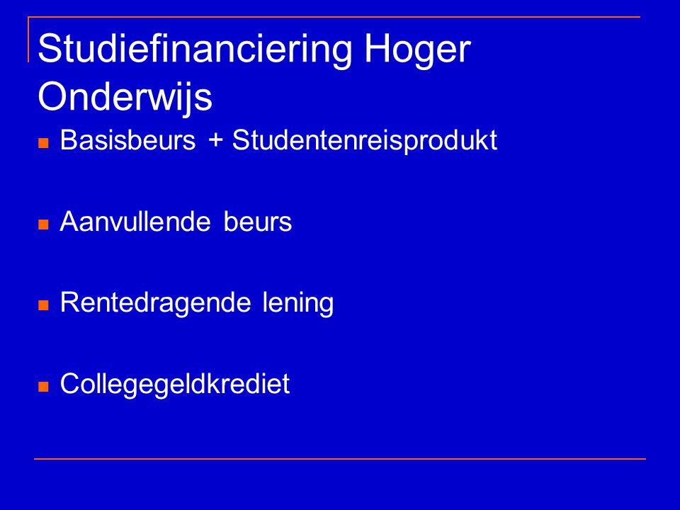 Studiefinanciering Hoger Onderwijs Basisbeurs + Studentenreisprodukt Aanvullende beurs Rentedragende lening Collegegeldkrediet