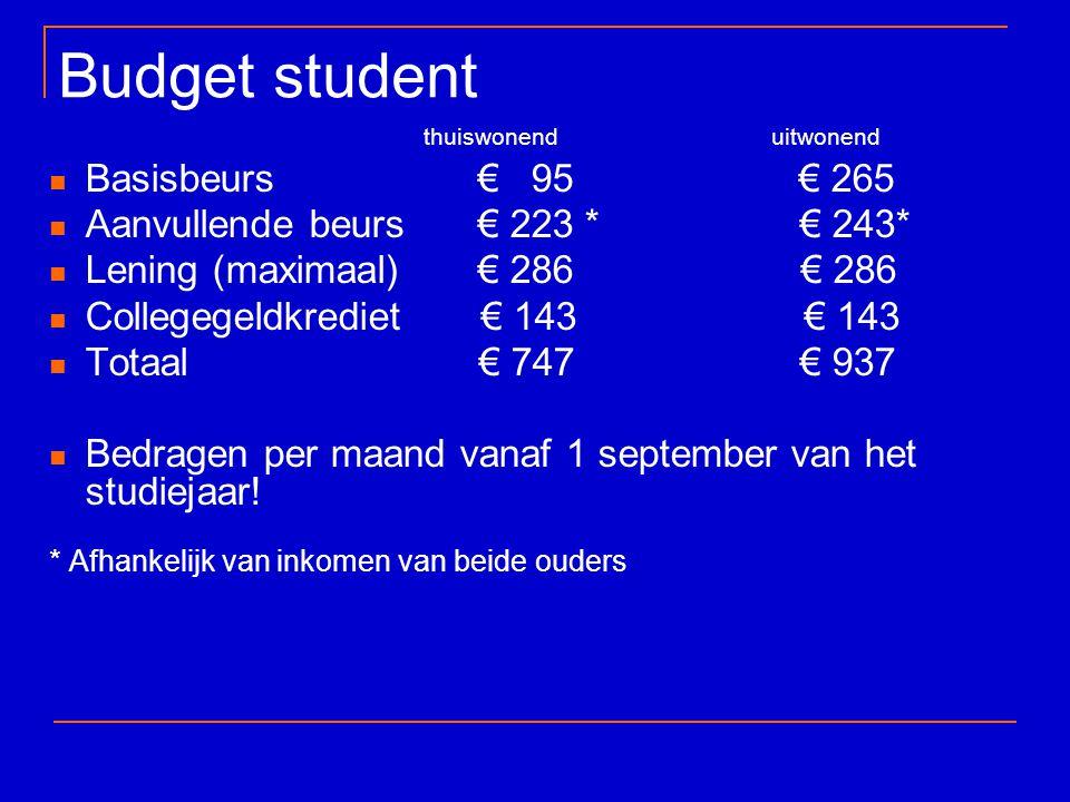 Budget student thuiswonend uitwonend Basisbeurs€ 95€ 265 Aanvullende beurs€ 223* € 243* Lening (maximaal)€ 286 € 286 Collegegeldkrediet € 143 € 143 To