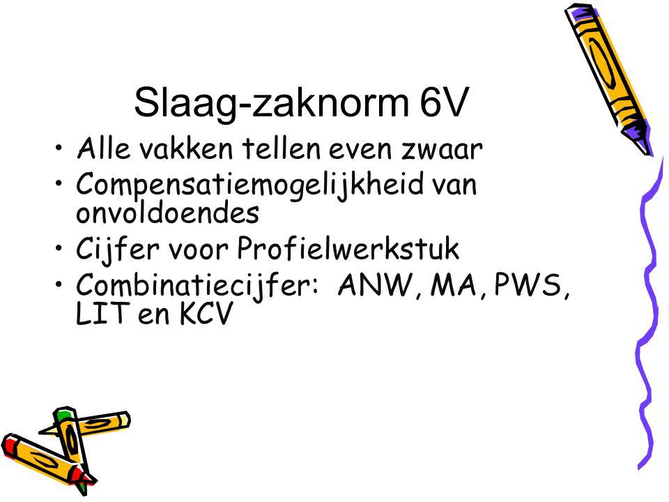 Slaag-zaknorm 6V Alle vakken tellen even zwaar Compensatiemogelijkheid van onvoldoendes Cijfer voor Profielwerkstuk Combinatiecijfer: ANW, MA, PWS, LI