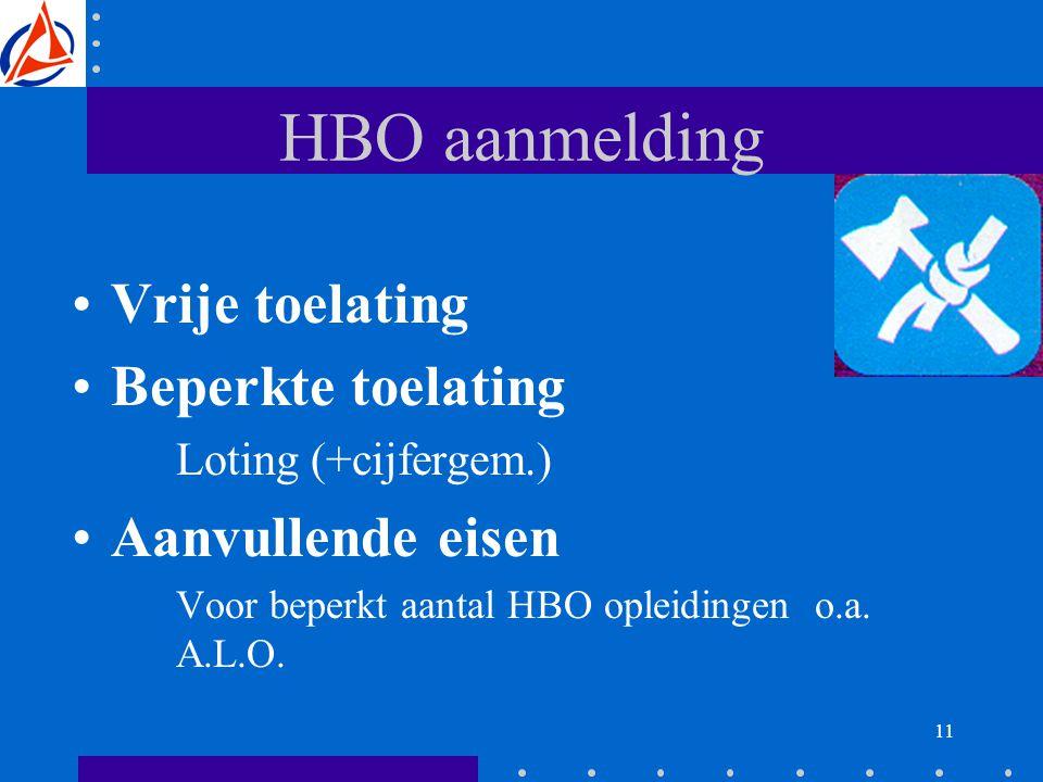 11 HBO aanmelding Vrije toelating Beperkte toelating Loting (+cijfergem.) Aanvullende eisen Voor beperkt aantal HBO opleidingen o.a.