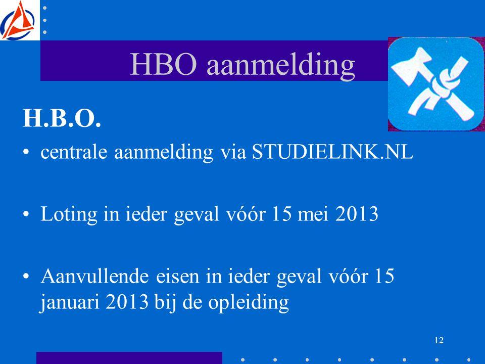 12 HBO aanmelding H.B.O.