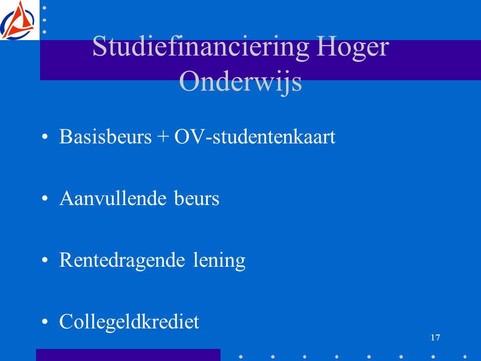 17 Studiefinanciering Hoger Onderwijs Basisbeurs + OV-studentenkaart Aanvullende beurs Rentedragende lening Collegeldkrediet