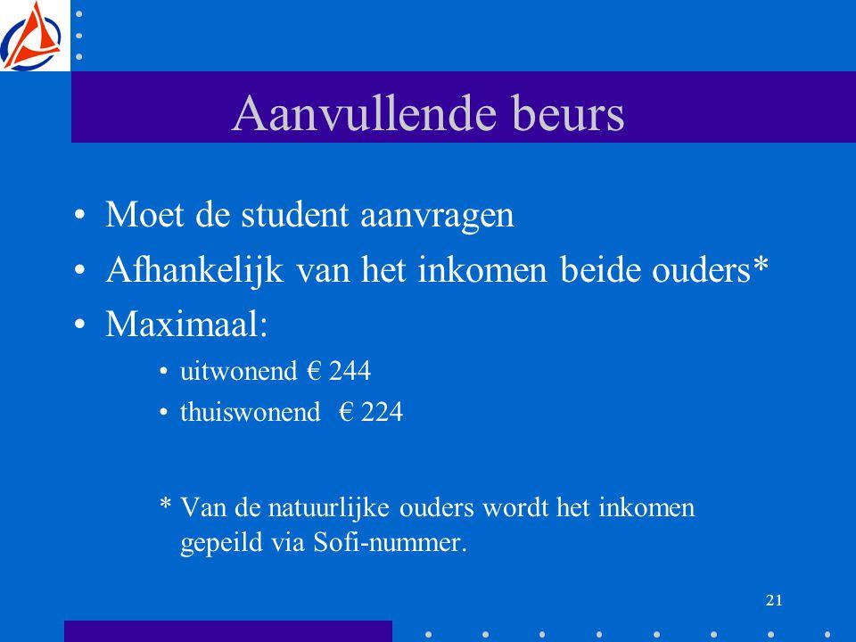 21 Aanvullende beurs Moet de student aanvragen Afhankelijk van het inkomen beide ouders* Maximaal: uitwonend € 244 thuiswonend € 224 * Van de natuurlijke ouders wordt het inkomen gepeild via Sofi-nummer.