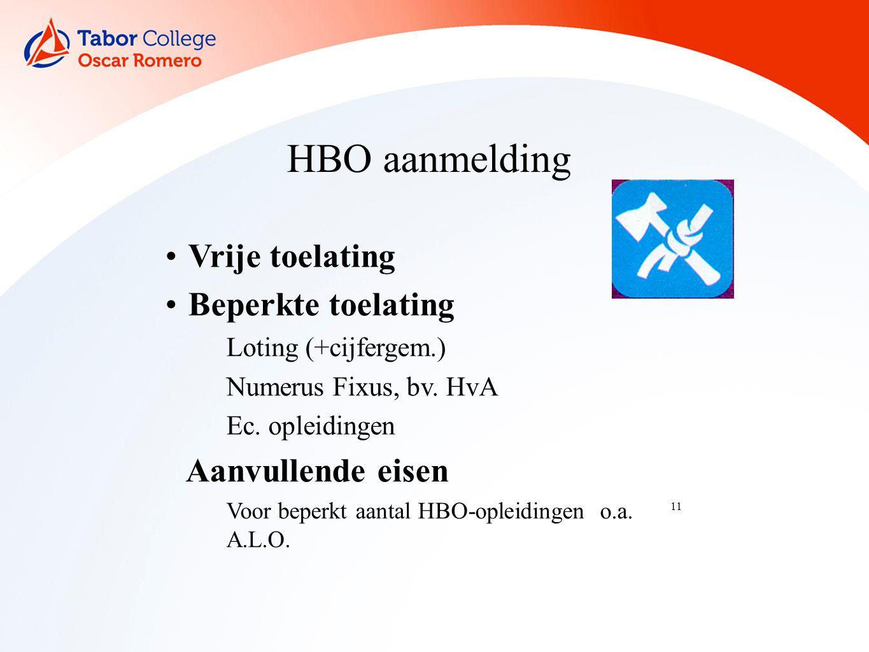 11 HBO aanmelding Vrije toelating Beperkte toelating Loting (+cijfergem.) Numerus Fixus, bv.