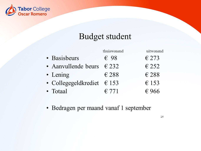 25 Budget student thuiswonend uitwonend Basisbeurs € 98€ 273 Aanvullende beurs € 232€ 252 Lening € 288€ 288 Collegegeldkrediet € 153€ 153 Totaal € 771€ 966 Bedragen per maand vanaf 1 september