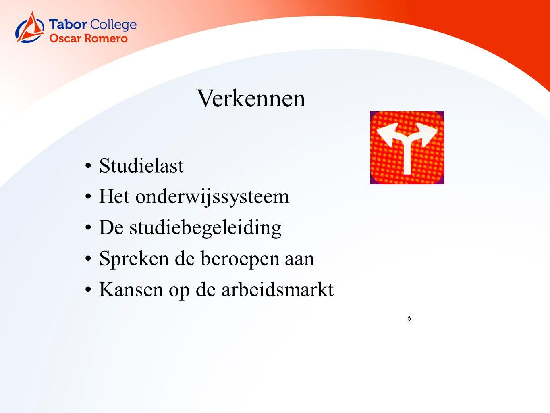6 Verkennen Studielast Het onderwijssysteem De studiebegeleiding Spreken de beroepen aan Kansen op de arbeidsmarkt
