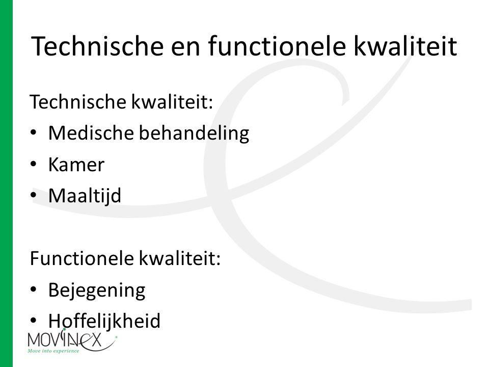 Technische en functionele kwaliteit Technische kwaliteit: Medische behandeling Kamer Maaltijd Functionele kwaliteit: Bejegening Hoffelijkheid