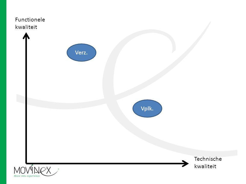 Functionele kwaliteit Technische kwaliteit Vplk. Verz.