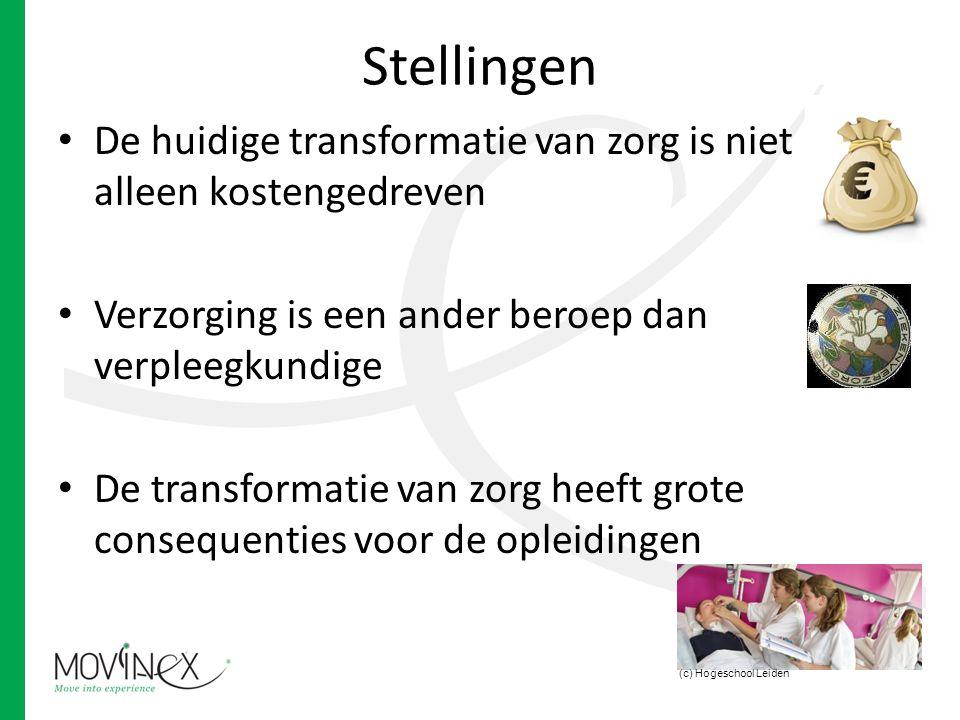 Hoog gebruik van professionele zorg in NL in internationaal perspectief (LTC)