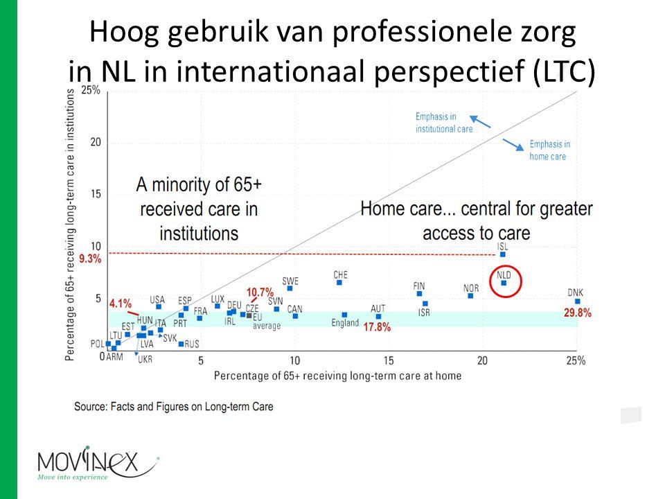 VGZ /OECD 2012 5 Nederland Nederland kampioen in groei kosten langdurige zorg