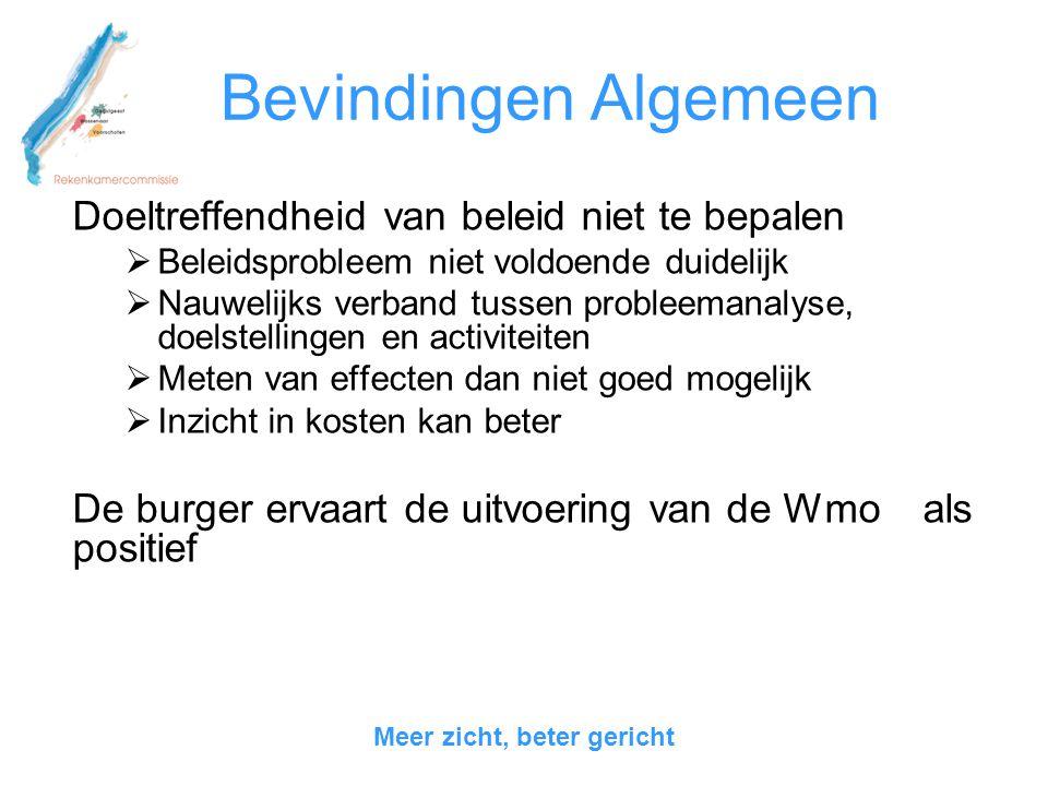 Bevindingen Wassenaar (1) Beleidsplan: Iedereen doet mee.