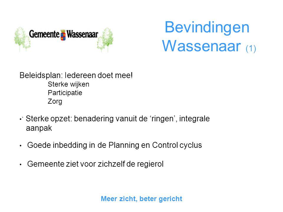 Bevindingen Wassenaar (2) Uitvoering moeizamer: -Beleidskeuzes nauwelijks gebaseerd op probleemanalyses -Weinig relaties tussen activiteiten en speerpunten/doelstellingen -Weinig effect-indicatoren/prestatie-eisen -Invulling geven aan regierol (?) -Inzicht in de kosten (?) -'Pech' met WMO raad (?) Meer zicht, beter gericht