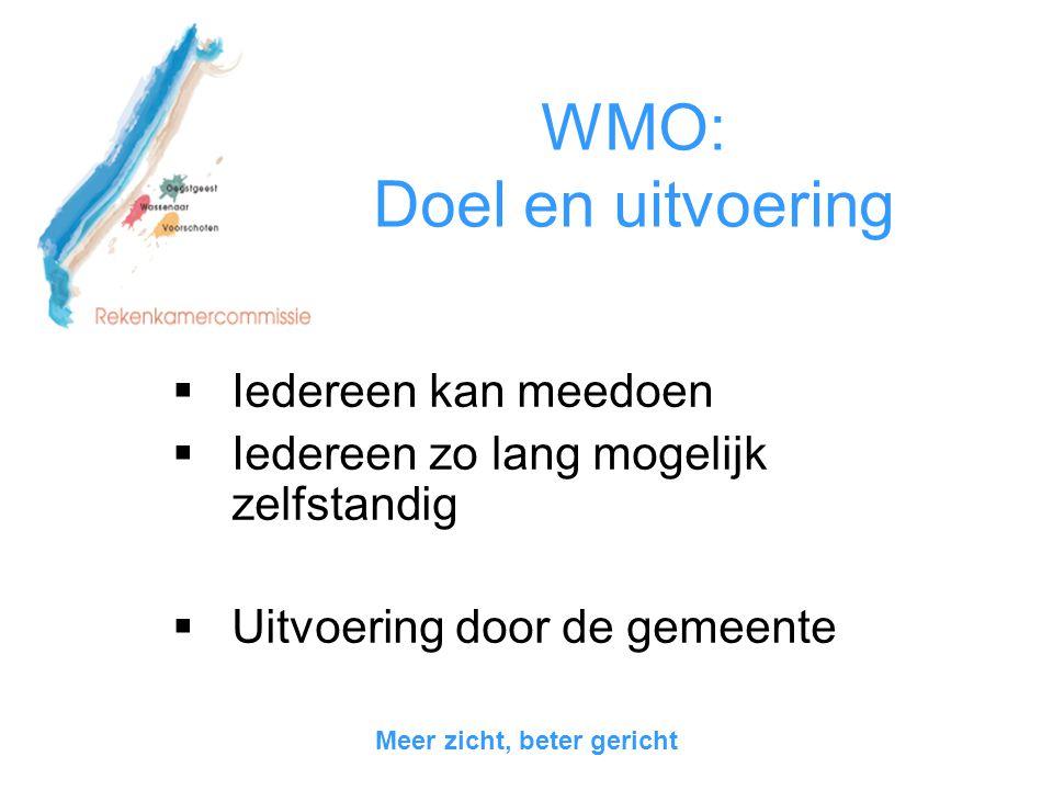 Waarom keuze WMO.