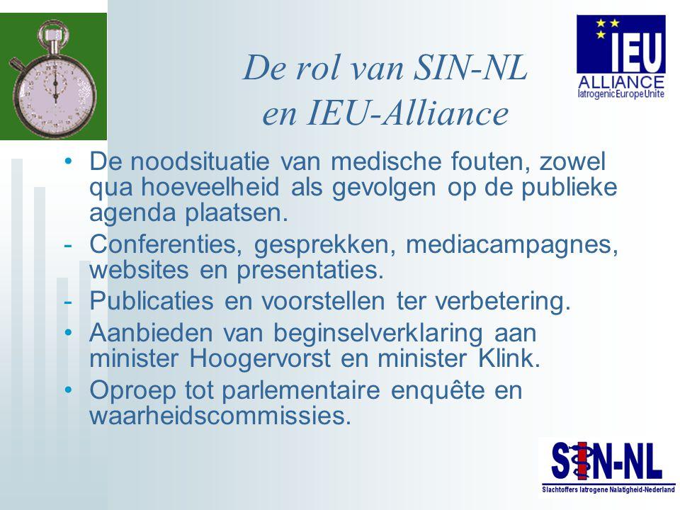 De rol van SIN-NL en IEU-Alliance De noodsituatie van medische fouten, zowel qua hoeveelheid als gevolgen op de publieke agenda plaatsen. -Conferentie