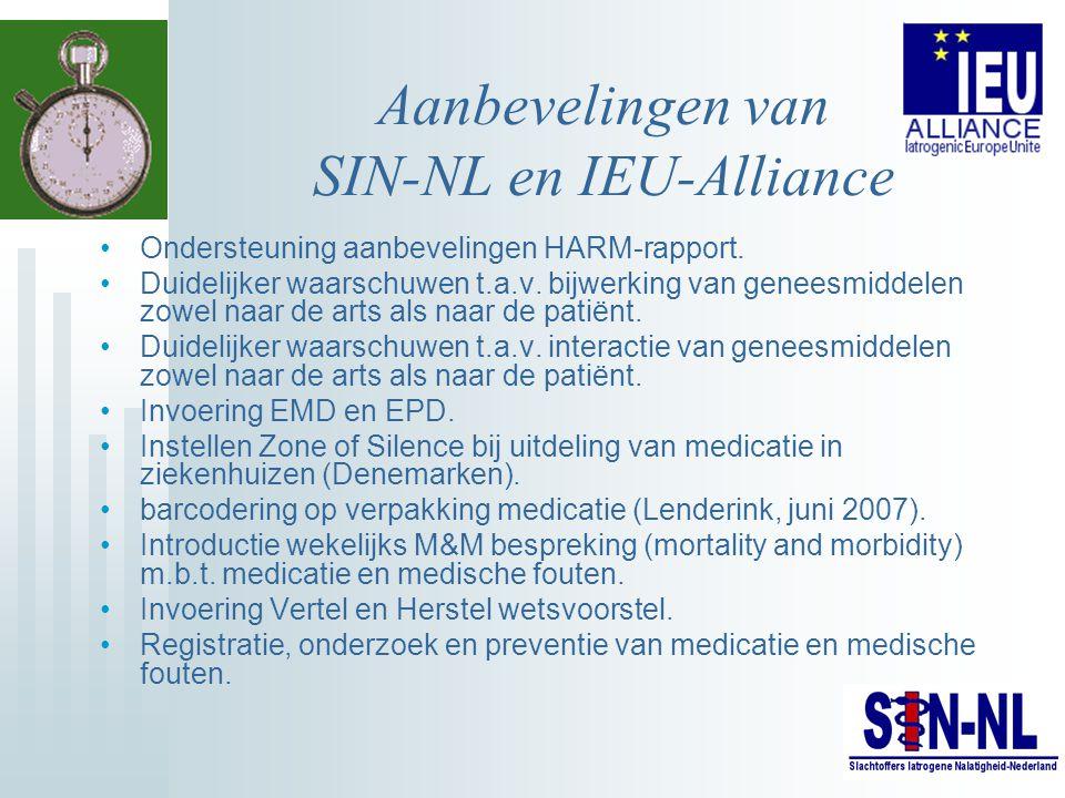 Aanbevelingen van SIN-NL en IEU-Alliance Ondersteuning aanbevelingen HARM-rapport. Duidelijker waarschuwen t.a.v. bijwerking van geneesmiddelen zowel