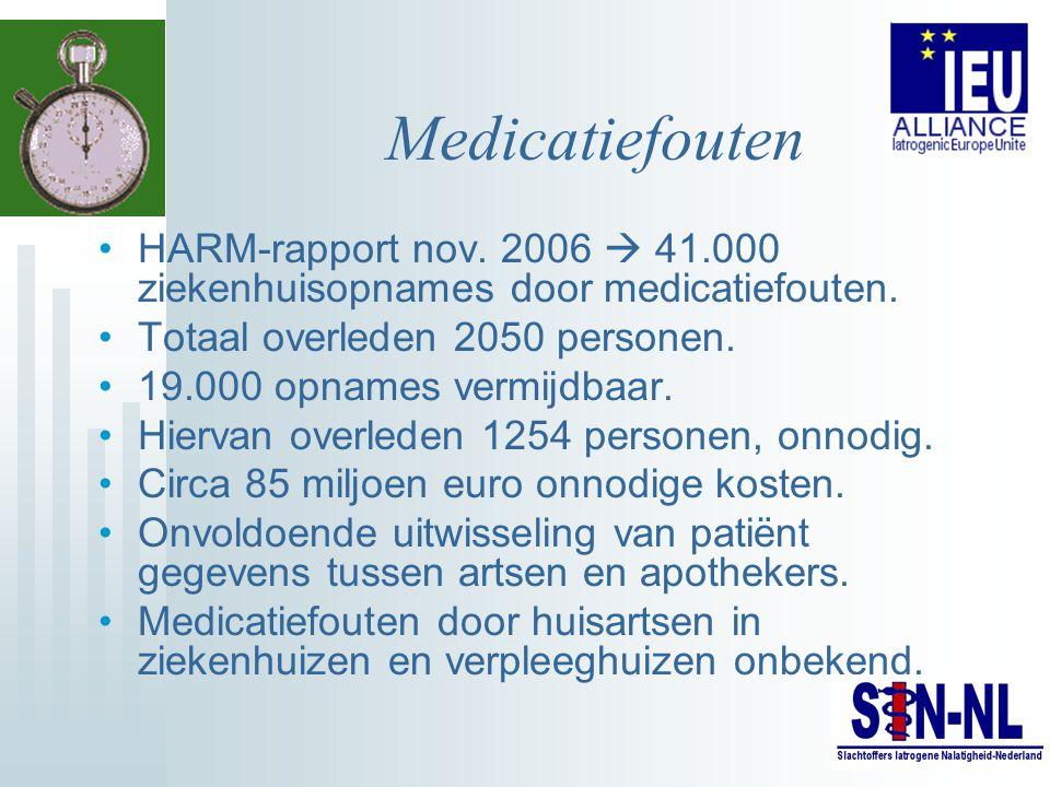 Medicatiefouten HARM-rapport nov. 2006  41.000 ziekenhuisopnames door medicatiefouten. Totaal overleden 2050 personen. 19.000 opnames vermijdbaar. Hi