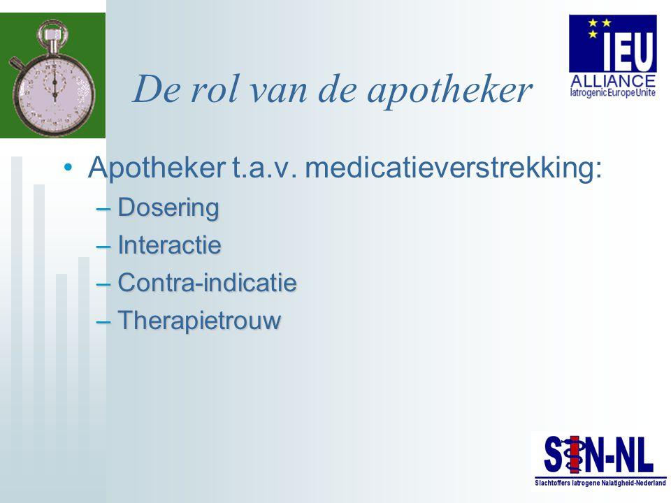 De rol van de apotheker Apotheker t.a.v. medicatieverstrekking: –Dosering –Interactie –Contra-indicatie –Therapietrouw