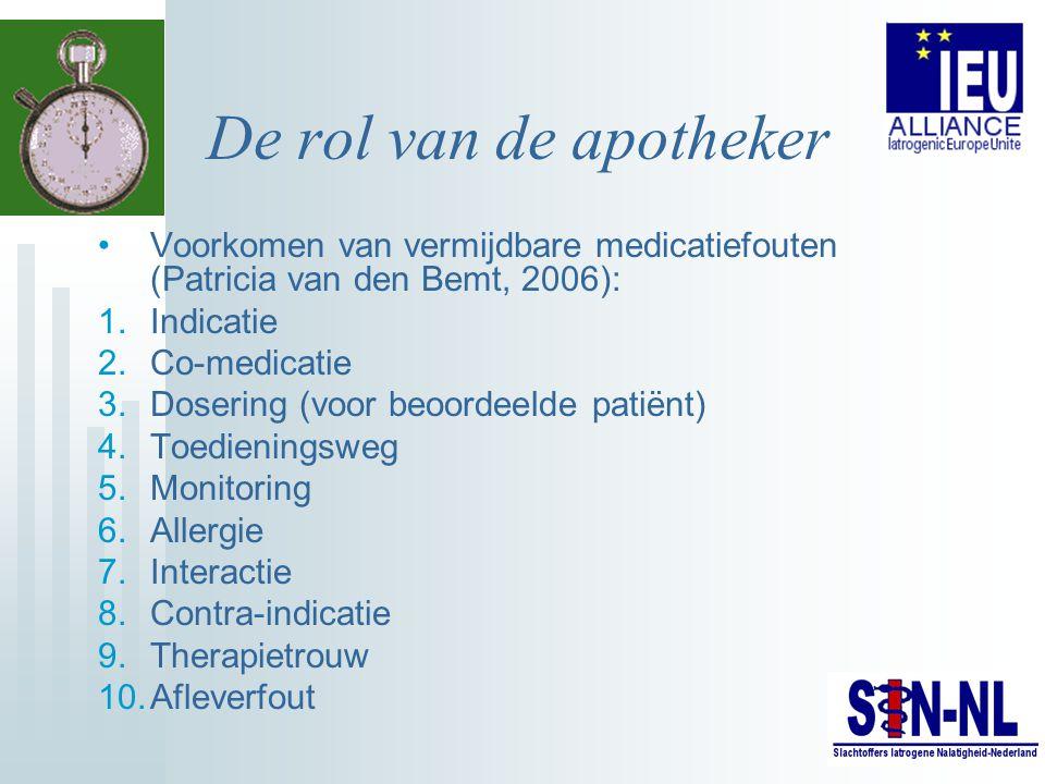 De rol van de apotheker Voorkomen van vermijdbare medicatiefouten (Patricia van den Bemt, 2006): 1.Indicatie 2.Co-medicatie 3.Dosering (voor beoordeel