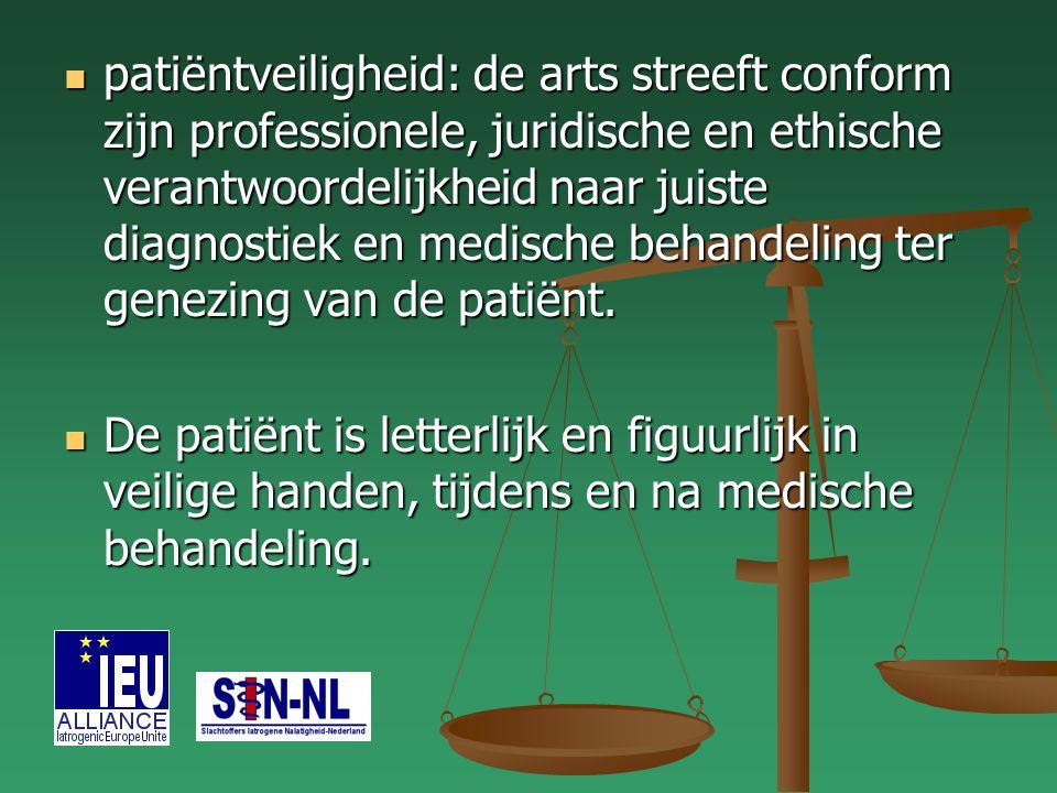 Gebrek aan patiëntveiligheid: de medische fout.Gebrek aan patiëntveiligheid: de medische fout.