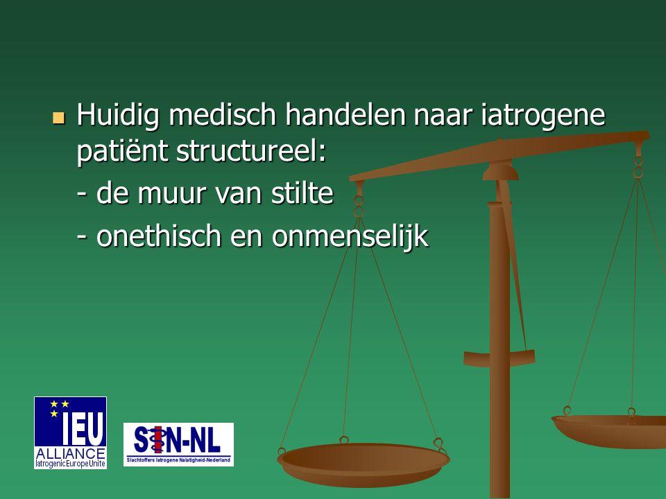 Huidig medisch handelen naar iatrogene patiënt structureel: Huidig medisch handelen naar iatrogene patiënt structureel: - de muur van stilte - onethisch en onmenselijk