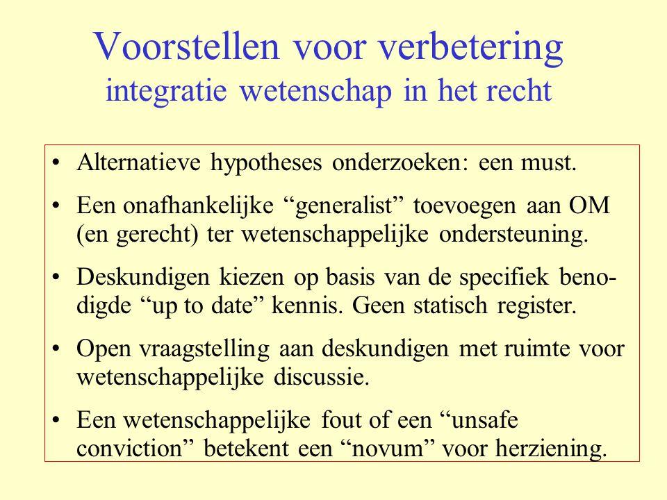 """Voorstellen voor verbetering integratie wetenschap in het recht Alternatieve hypotheses onderzoeken: een must. Een onafhankelijke """"generalist"""" toevoeg"""