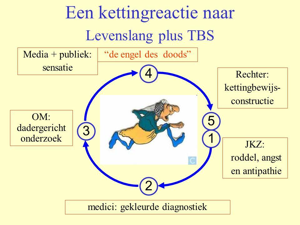 Een kettingreactie naar Levenslang plus TBS 1 2 5 4 3 JKZ: roddel, angst en antipathie Rechter: kettingbewijs- constructie medici: gekleurde diagnosti