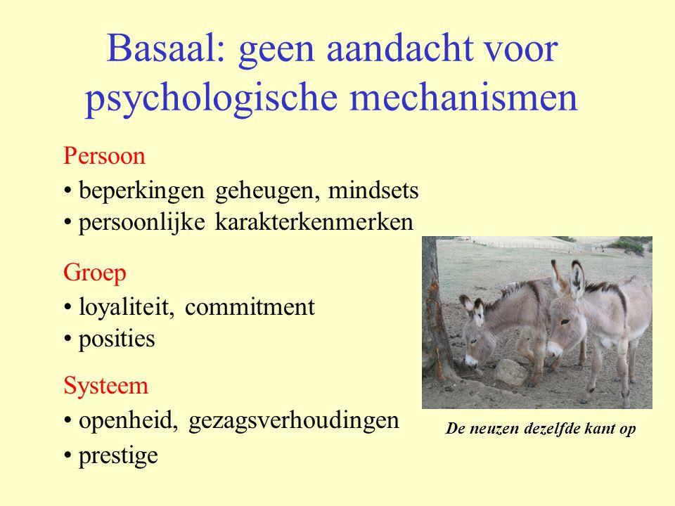 Basaal: geen aandacht voor psychologische mechanismen Persoon beperkingen geheugen, mindsets persoonlijke karakterkenmerken Groep loyaliteit, commitme