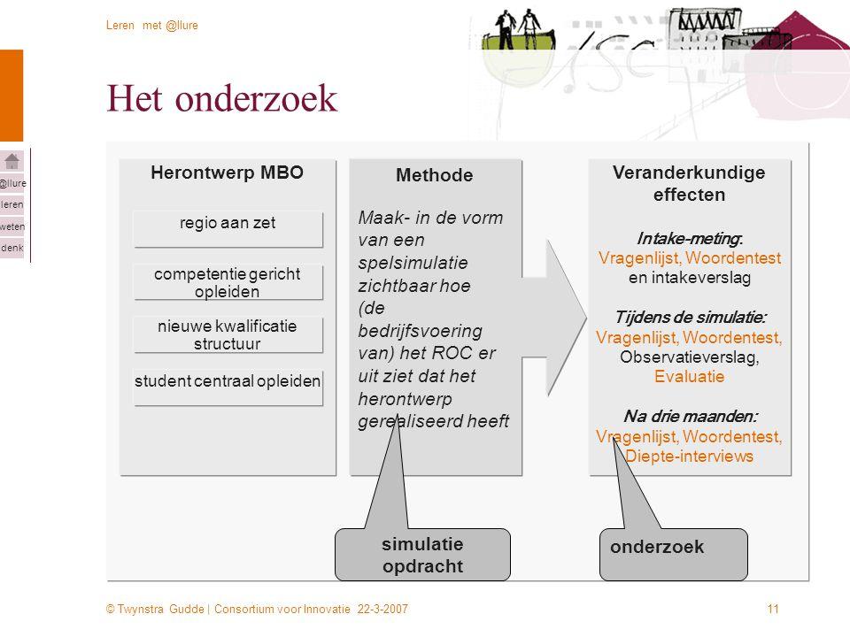 © Twynstra Gudde | Consortium voor Innovatie 22-3-2007 Leren met @llure leren weten denk @llure 11 Herontwerp MBO regio aan zet competentie gericht op