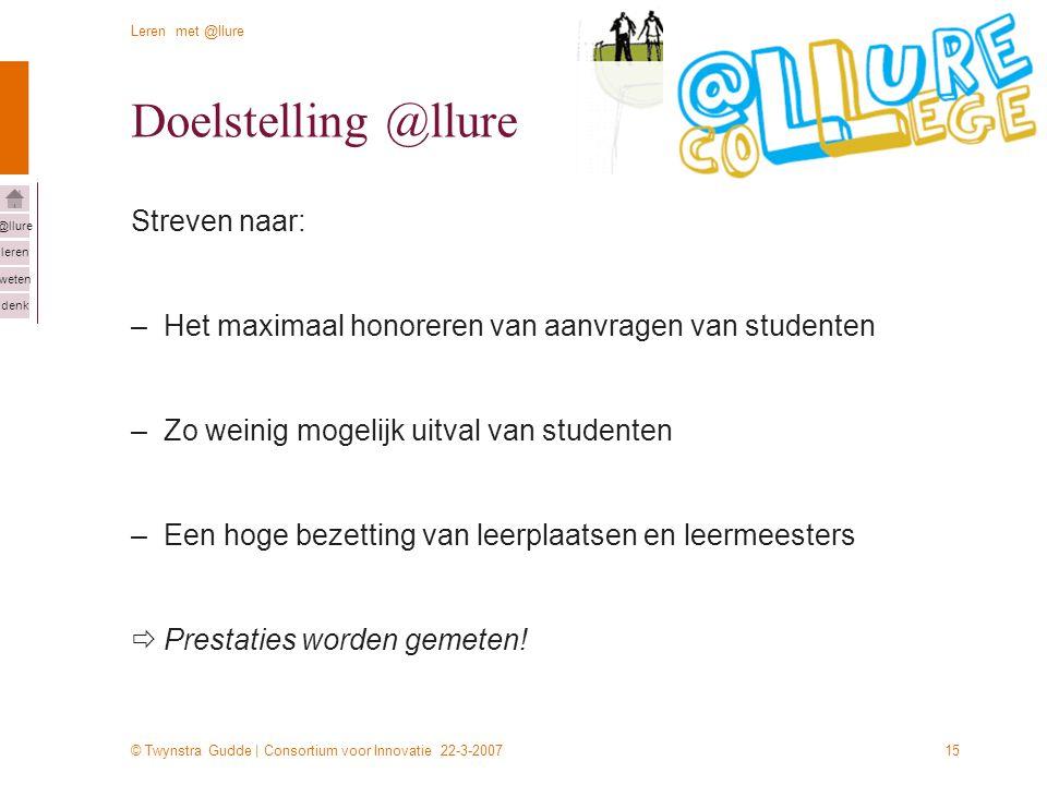 © Twynstra Gudde | Consortium voor Innovatie 22-3-2007 Leren met @llure leren weten denk @llure 15 Doelstelling @llure Streven naar: –Het maximaal hon