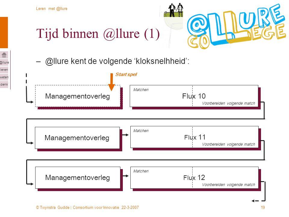 © Twynstra Gudde | Consortium voor Innovatie 22-3-2007 Leren met @llure leren weten denk @llure 19 Tijd binnen @llure (1) Flux 10 Flux 11 Flux 12 Mana
