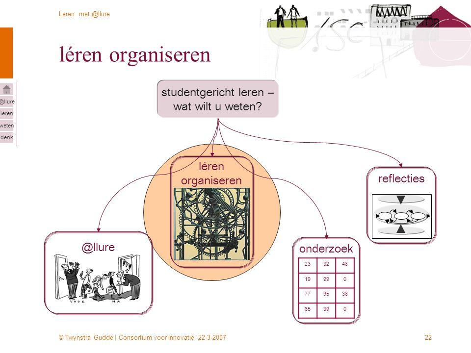 © Twynstra Gudde | Consortium voor Innovatie 22-3-2007 Leren met @llure leren weten denk @llure 22 léren organiseren @llure léren organiseren reflecti