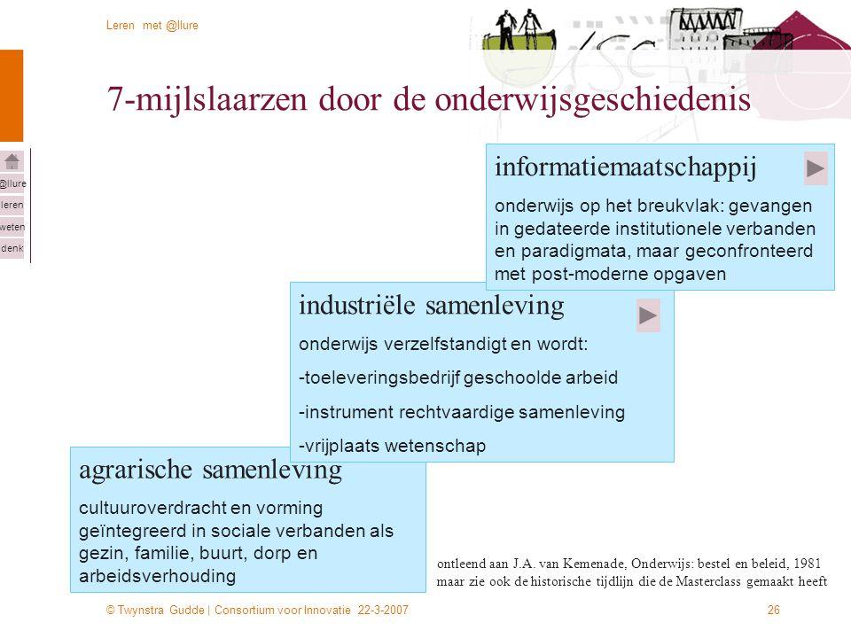 © Twynstra Gudde | Consortium voor Innovatie 22-3-2007 Leren met @llure leren weten denk @llure 26 7-mijlslaarzen door de onderwijsgeschiedenis agrari