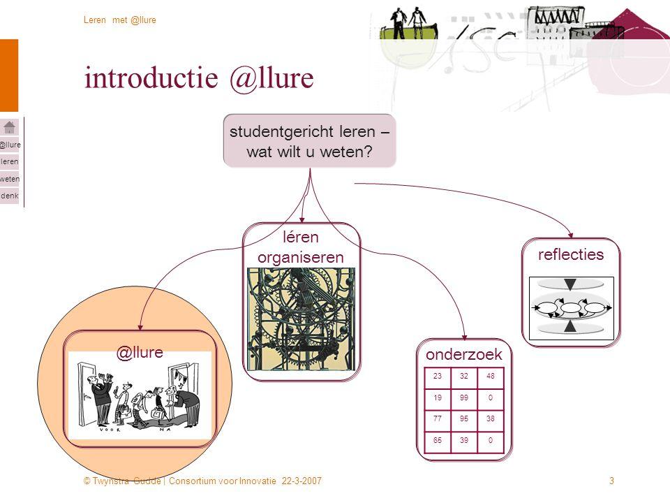 © Twynstra Gudde | Consortium voor Innovatie 22-3-2007 Leren met @llure leren weten denk @llure 3 introductie @llure @llure léren organiseren reflecties 233248 19990 779538 65390 onderzoek studentgericht leren – wat wilt u weten?