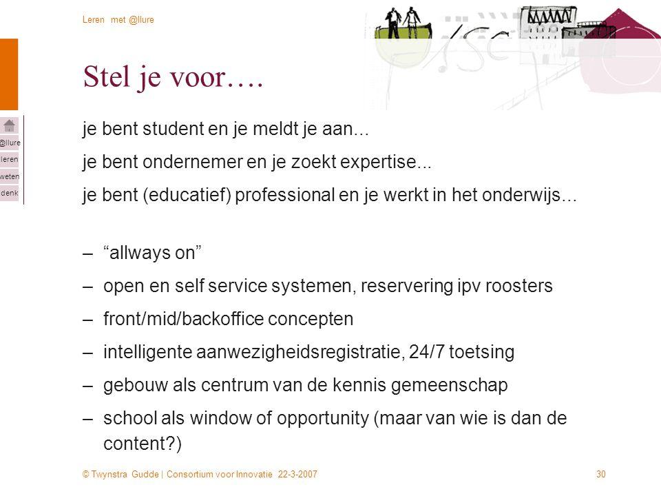 © Twynstra Gudde | Consortium voor Innovatie 22-3-2007 Leren met @llure leren weten denk @llure 30 Stel je voor…. je bent student en je meldt je aan..