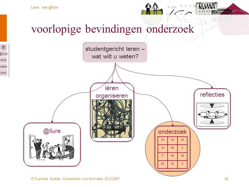 © Twynstra Gudde | Consortium voor Innovatie 22-3-2007 Leren met @llure leren weten denk @llure 40 voorlopige bevindingen onderzoek @llure léren organ