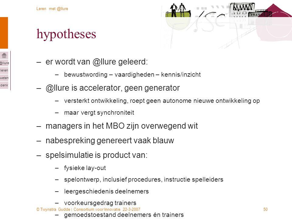 © Twynstra Gudde | Consortium voor Innovatie 22-3-2007 Leren met @llure leren weten denk @llure 50 hypotheses –er wordt van @llure geleerd: –bewustwor