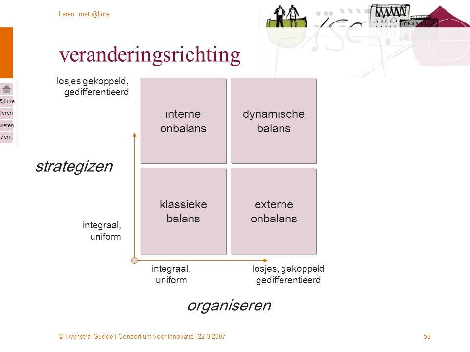 © Twynstra Gudde | Consortium voor Innovatie 22-3-2007 Leren met @llure leren weten denk @llure 53 veranderingsrichting klassieke balans interne onbal