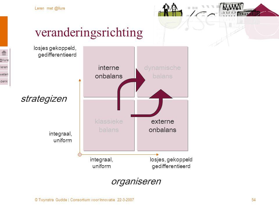 © Twynstra Gudde | Consortium voor Innovatie 22-3-2007 Leren met @llure leren weten denk @llure 54 veranderingsrichting klassieke balans interne onbal