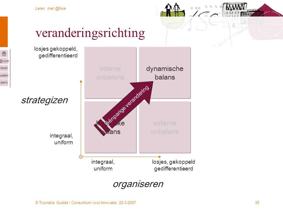 © Twynstra Gudde | Consortium voor Innovatie 22-3-2007 Leren met @llure leren weten denk @llure 55 veranderingsrichting klassieke balans interne onbal