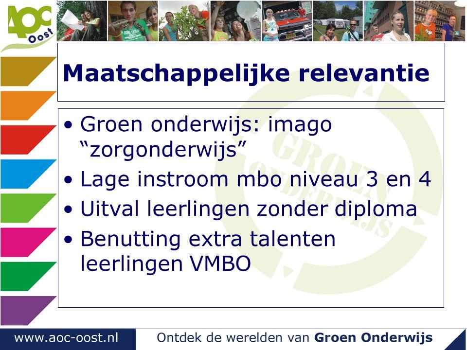 Maatschappelijke relevantie Groen onderwijs: imago zorgonderwijs Lage instroom mbo niveau 3 en 4 Uitval leerlingen zonder diploma Benutting extra talenten leerlingen VMBO