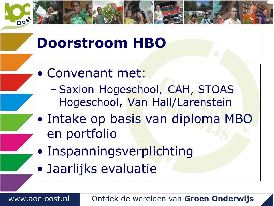 Doorstroom HBO Convenant met: –Saxion Hogeschool, CAH, STOAS Hogeschool, Van Hall/Larenstein Intake op basis van diploma MBO en portfolio Inspanningsverplichting Jaarlijks evaluatie